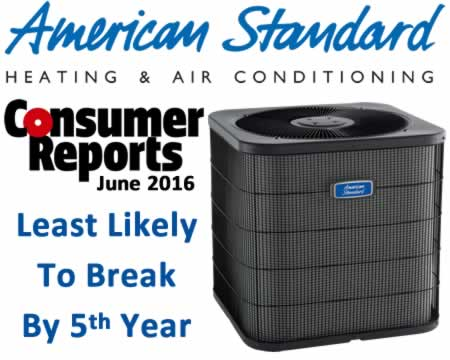 Air Conditioning Repair Or Air Conditioner Maintenance And
